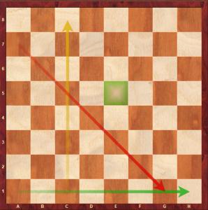scacchiera4